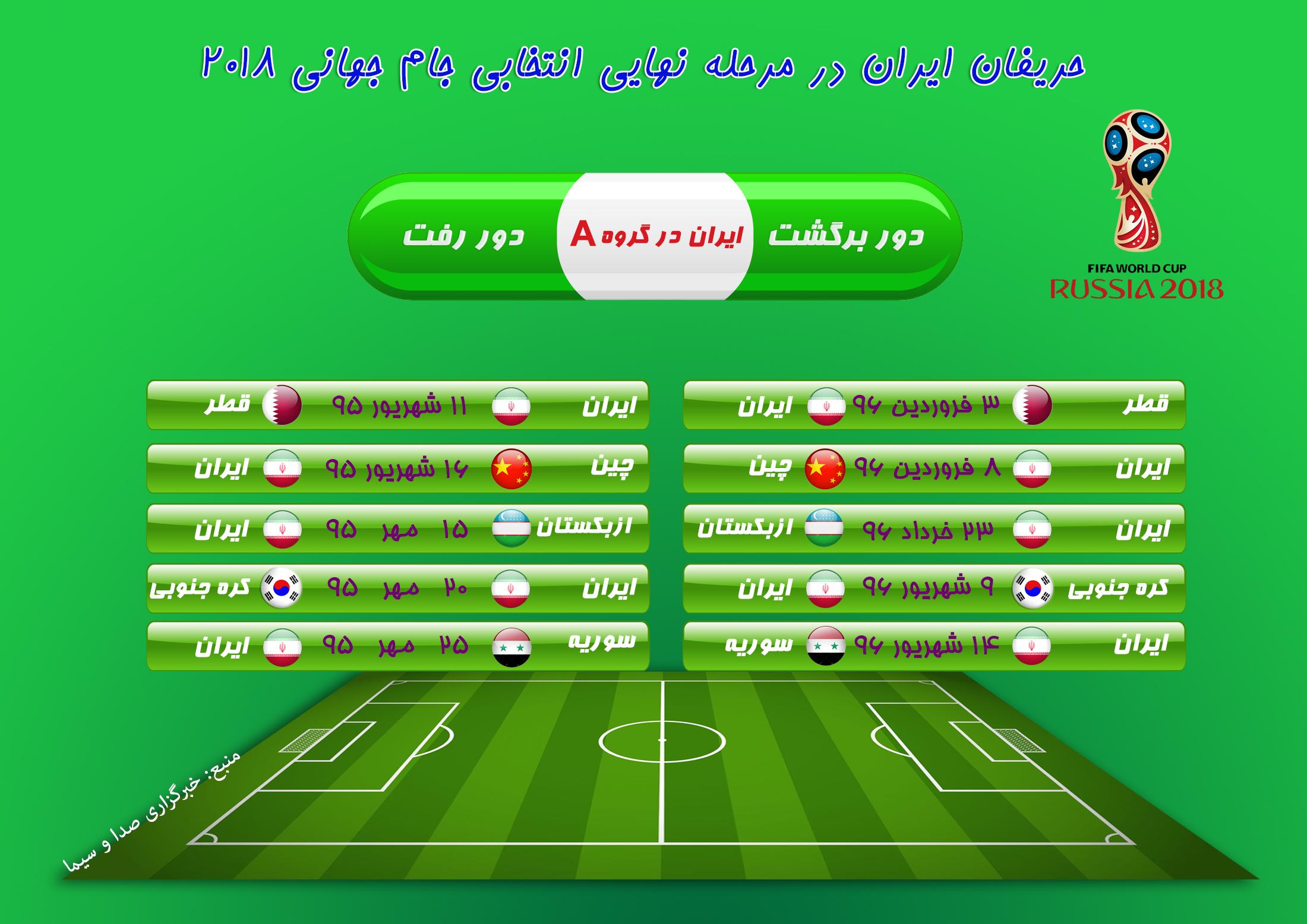 حریفان ایران در مرحله نهایی انتخابی جام جهانی 2018+ اینفوگرافی