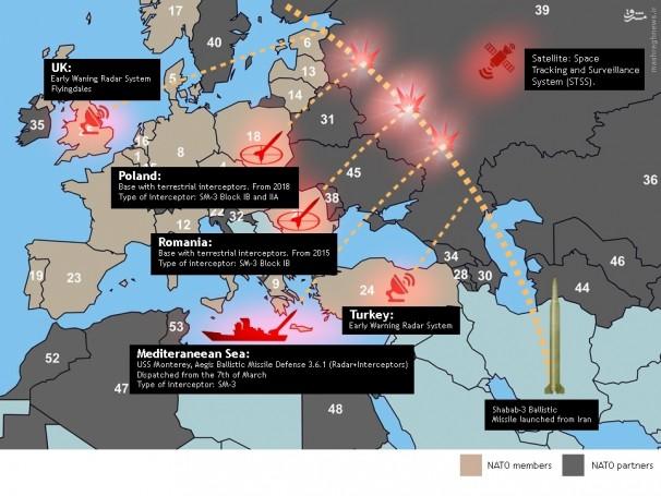 راه اندازی 2 سامانه موشکی آمریکا در اروپا به بهانه مقابله با ایران