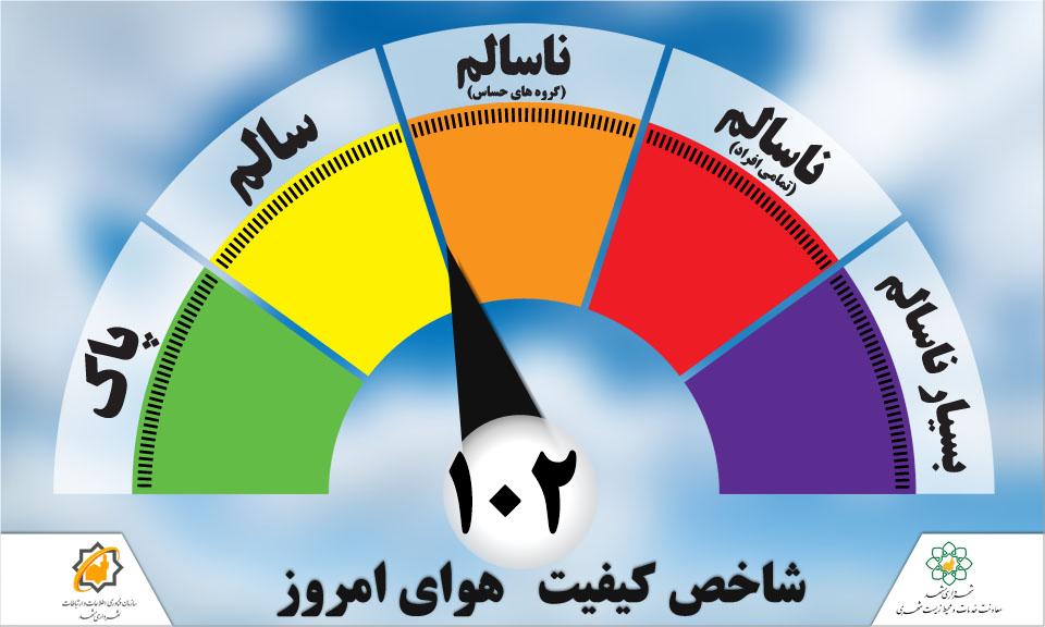 هوای آلوده همچنان مهمان مشهد است