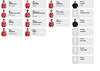 گزینههای سرمربیگری تیم ملی بسکتبال