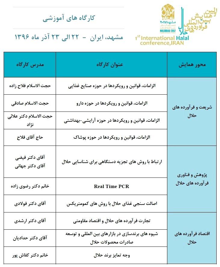 31شهریور آخرین مهلت ارسال مقاله به همایش بین المللی فرآورده های حلال در مشهد