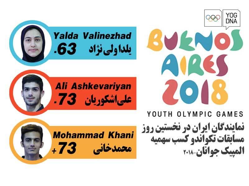 تکواندوکاران ایران ۳ سهمیه المپیک گرفتند