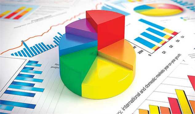 افزایش ۲۲ درصدی بودجه فارس