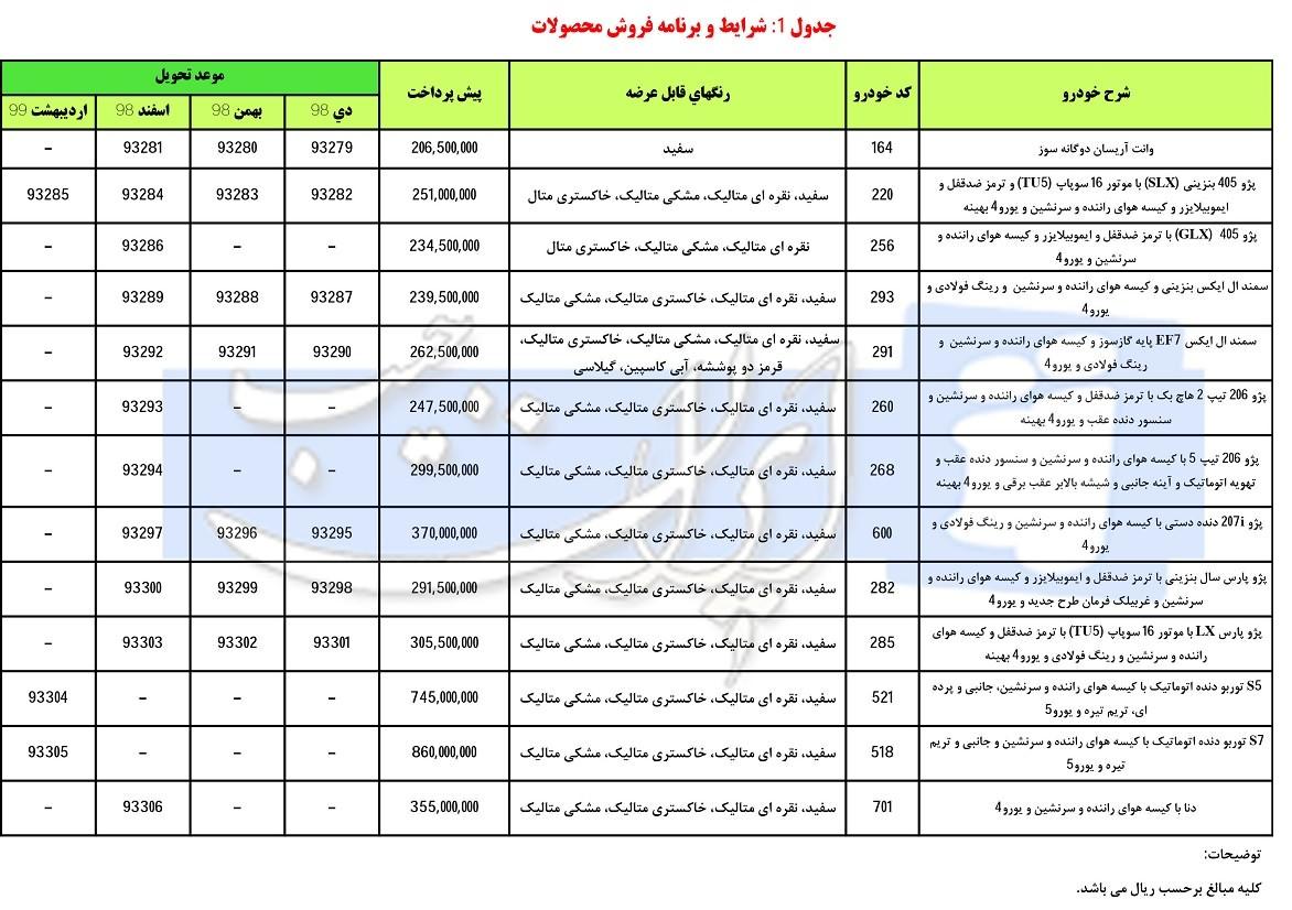 اعلام شرایط جدید فروش اینترنتی محصولات ایران خودرو