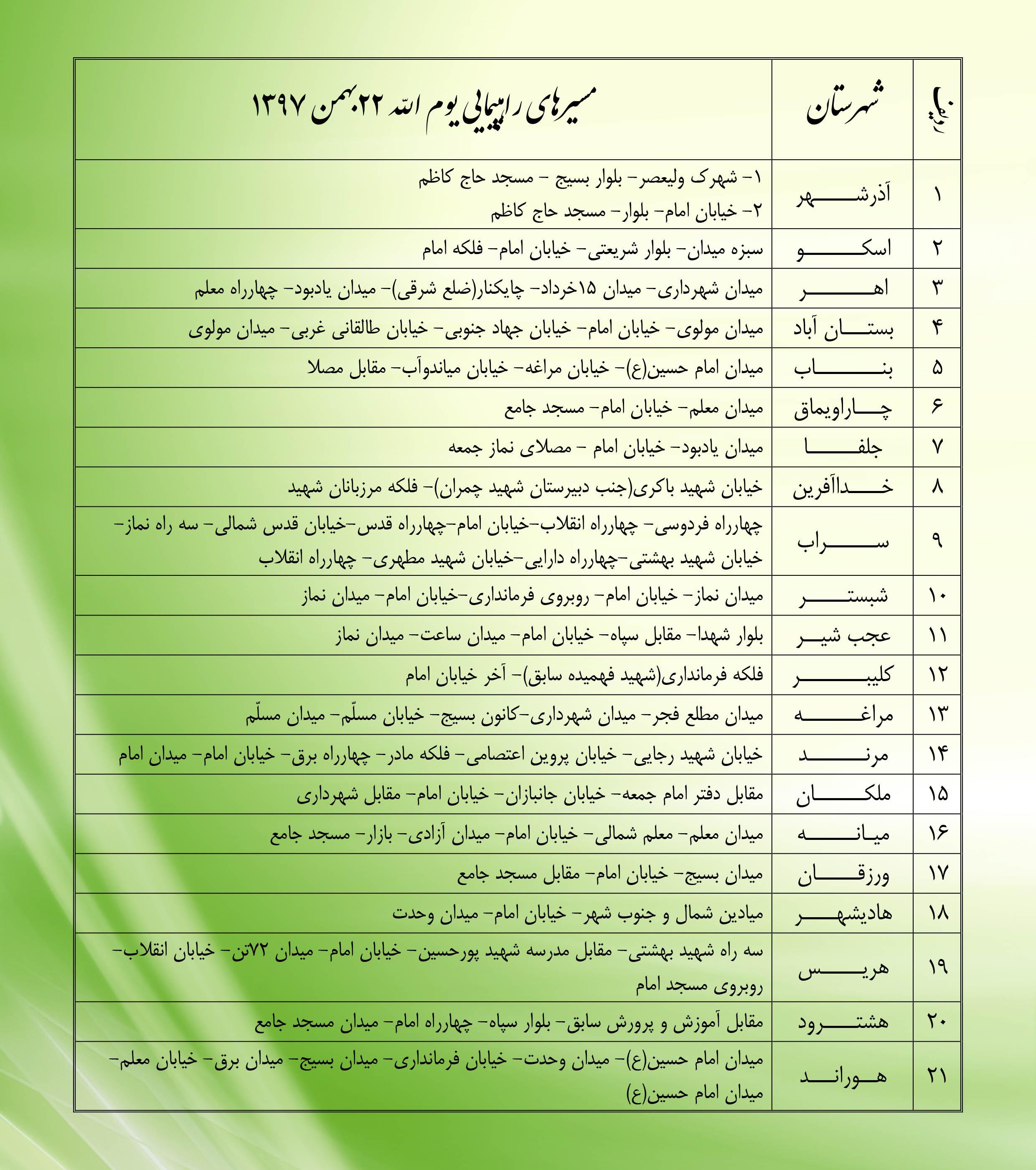 اعلام مسیرهای راهپیمایی 22 بهمن آذربایجان شرقی
