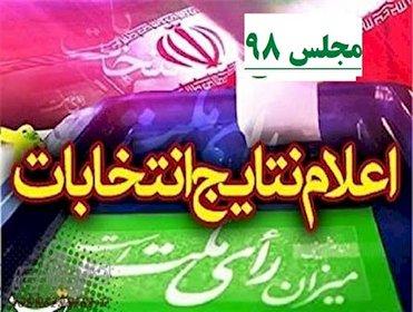 اعلام نتایج انتخابات یازدهمین دوره مجلس شورای اسلامی