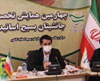 تشکیل کمیته صیانت از همبستگی گفتمانی انتخابات در جبهه انقلاب