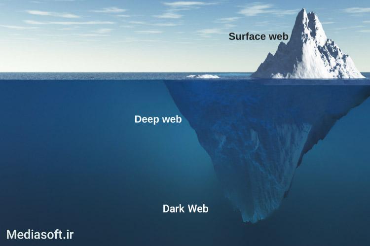 دارک وب یا وب تاریک (Dark Web) چیست؟