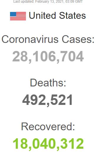 ۵ هزار آمریکایی قربانی کرونا تنها در ۲۴ ساعت