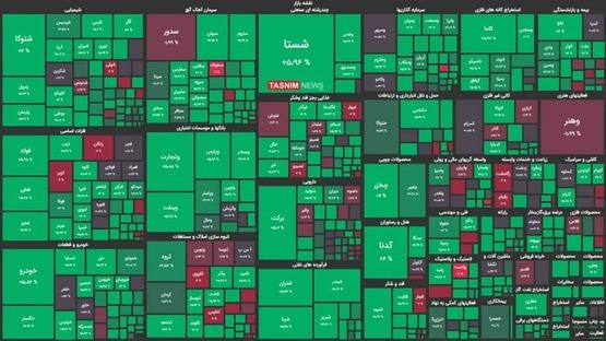 رشد 47 هزار واحدی شاخص بورس+تابلوی معاملات