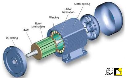 ساخت موتور سوئیچ رلوکتانس در دانشگاه امیرکبیر