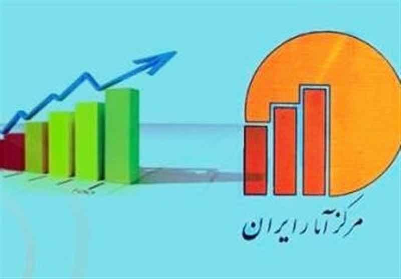 تورم ۳۰ درصدی قیمت کالاها و خدمات مصرفی کل کشور