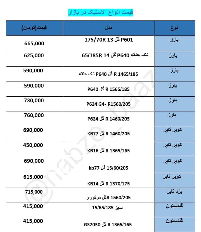 قیمت انواع لاستیک در بازار + جدول