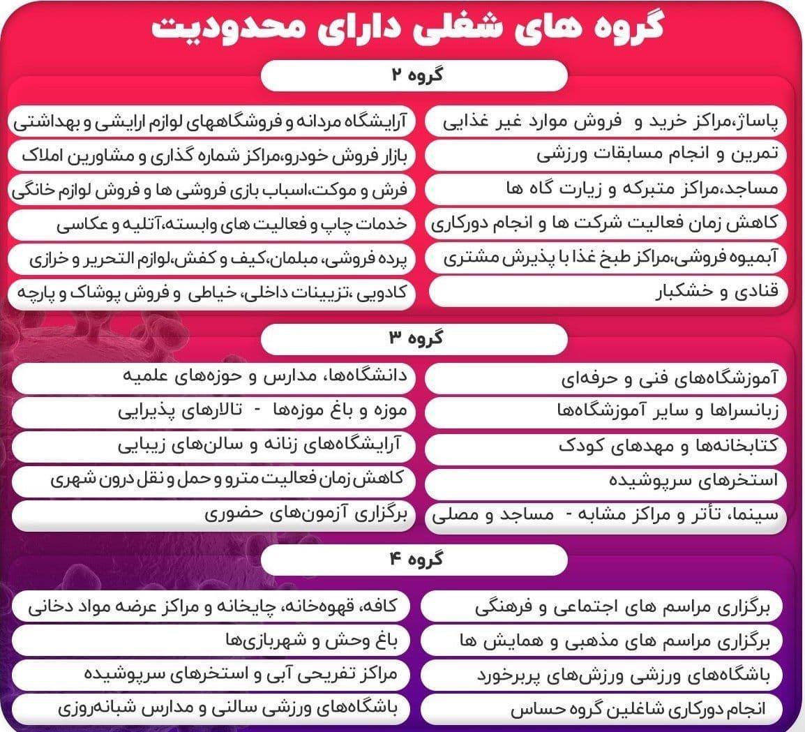 اجرای محدودیتهای جدید ضدکرونا در ۲۵ استان از امروز