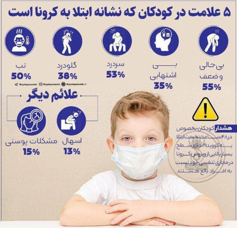 علائم مهم ابتلای کودکان به کرونا چیست؟