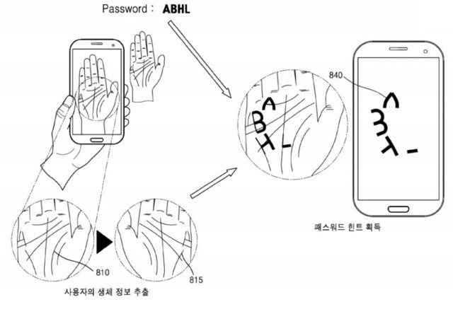 عجیبترین روش برای باز کردن قفل تلفن همراه
