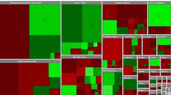 سبز پوشی بورس با رشد ۴ هزار واحدی