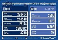 شناسایی 2595 کرونایی دیگر در جمهوری آذربایجان