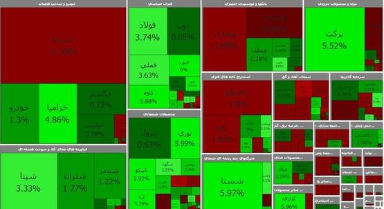 بورس با رشد ۱۸ هزار واحدی سبز ماند+تابلوی معاملات