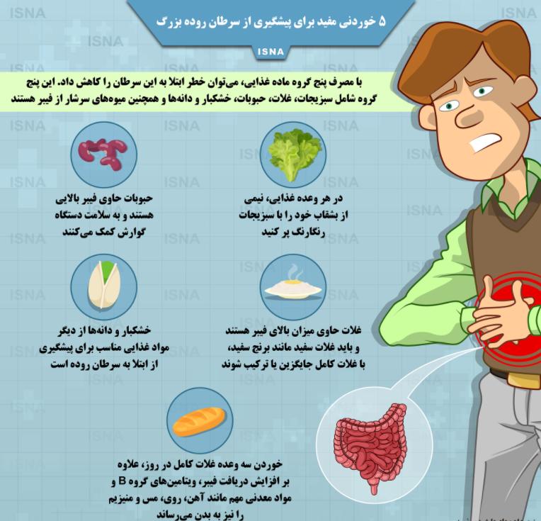 مواد غذایی کاهنده سرطان روده