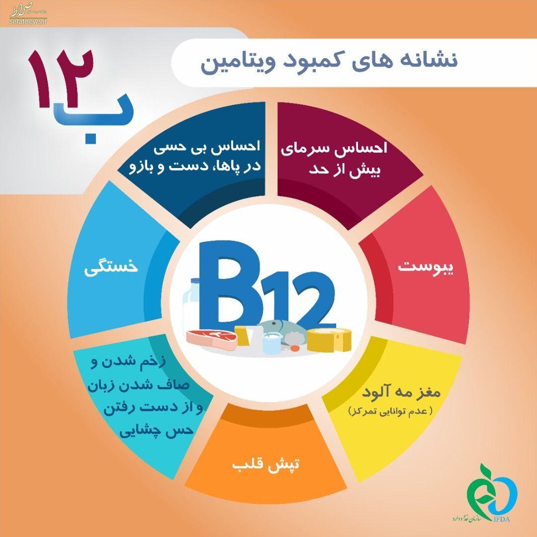 کمبود ویتامین B 12 چه عوارضی دارد؟