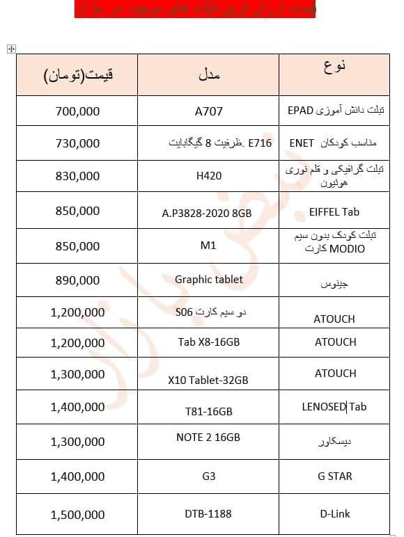 ارزانترین تبلت های موجود در بازار+جدول قیمت