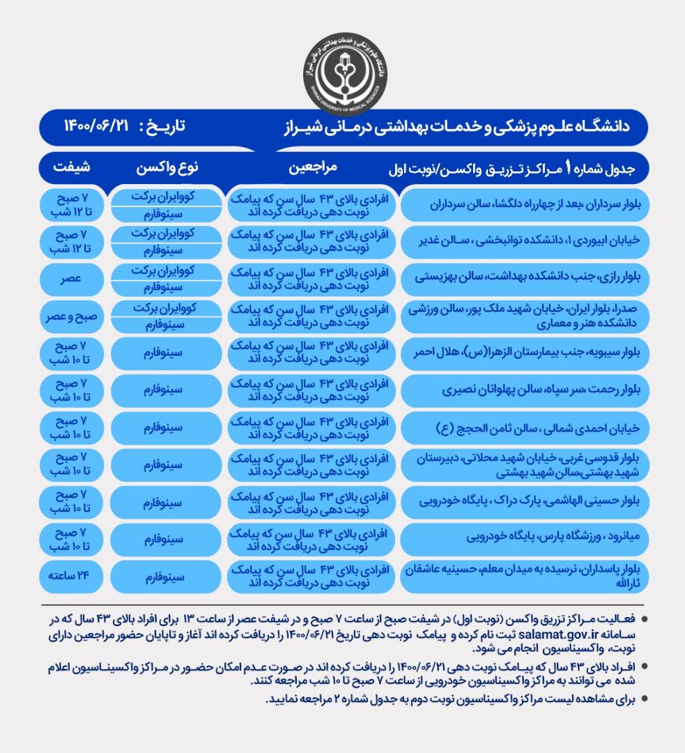 اعلام مراکز واکسیناسیون کرونا در شیراز؛ یکشنبه ۲۱ شهریور
