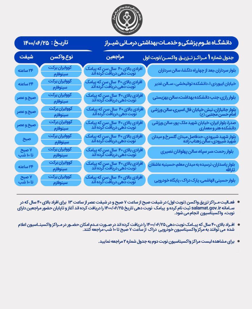 اعلام مراکز واکسیناسیون کرونا در شیراز؛پنجشنبه ۲۵ شهریور