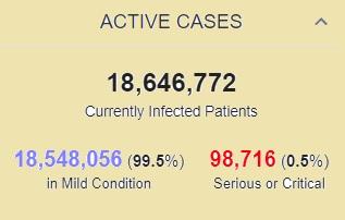 شناسایی بیش از 229 میلیون بیمار کرونایی در جهان