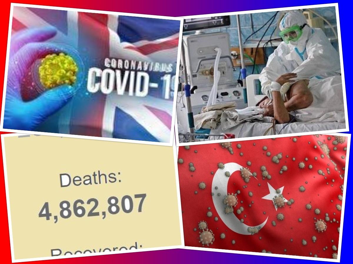 از رکورد شکنی مبتلایان در روسیه تا مرگ ۲۰۶ کرونایی در ترکیه