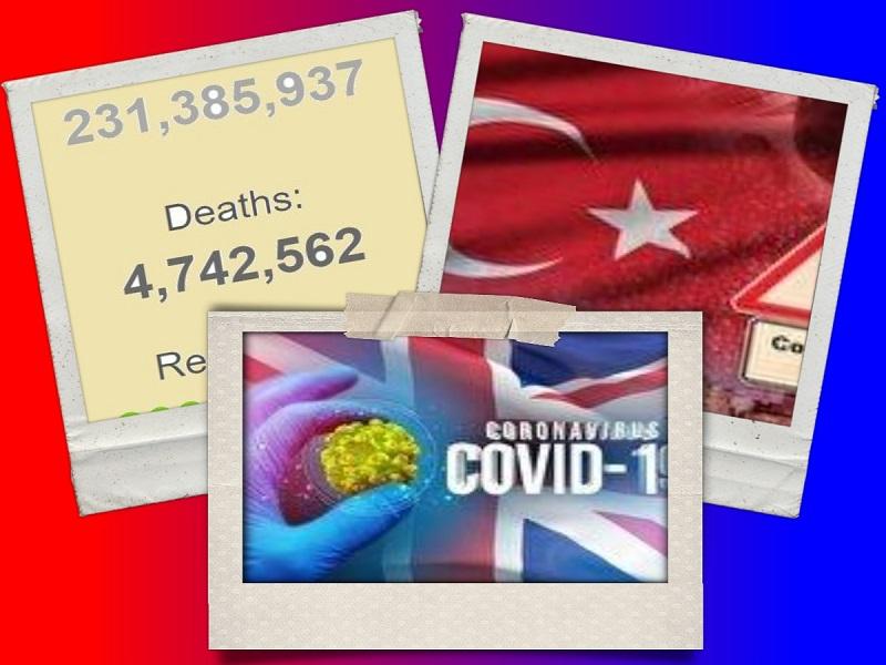از ثبت ۲۳۱ میلیون کرونایی در جهان تا مرگ ۲۱۷ کرونایی در ترکیه
