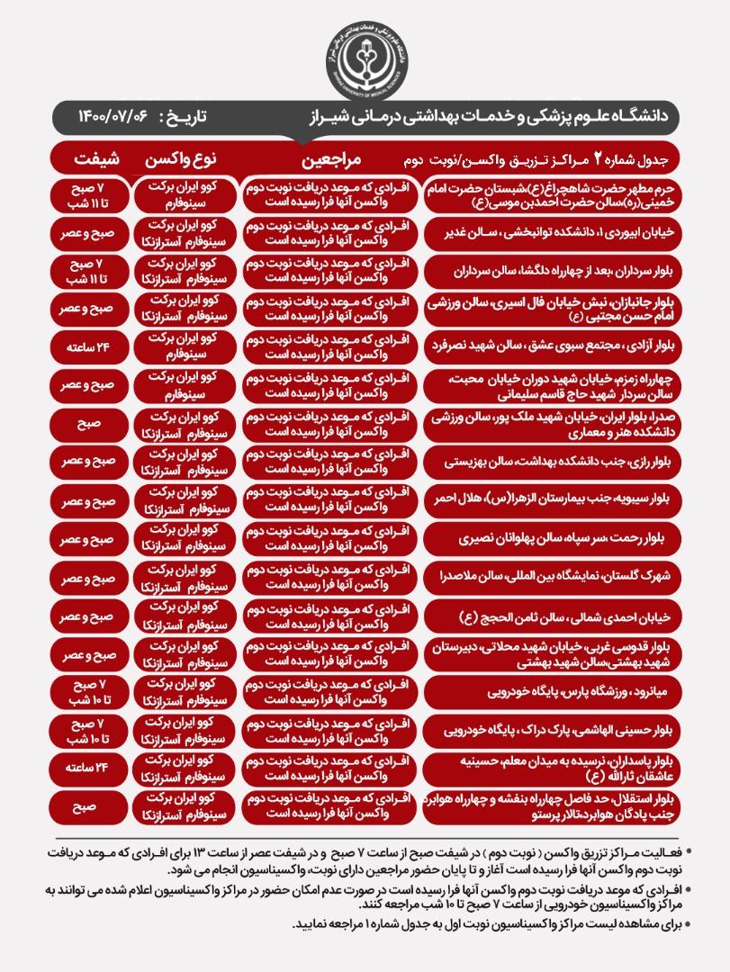 اعلام مراکز واکسیناسیون کرونا در شیراز؛ سه شنبه ۶ مهر