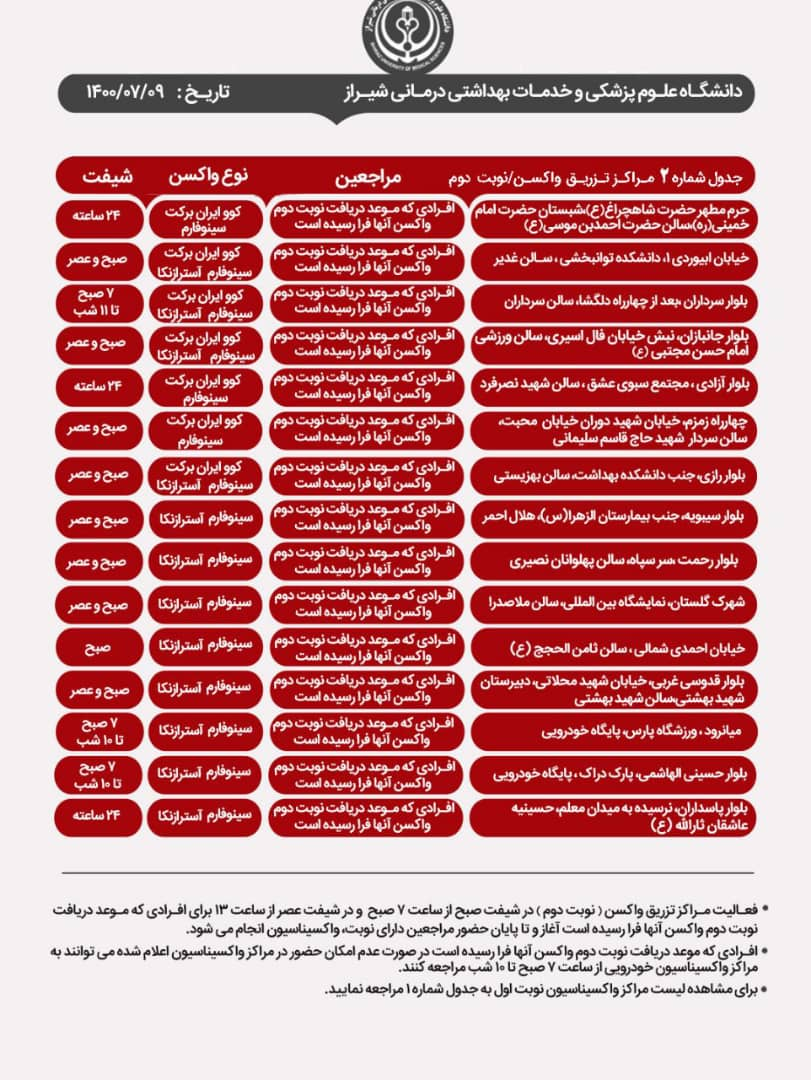 اعلام مراکز واکسیناسیون کرونا در شیراز ؛ جمعه ۹ مهر